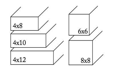 Beam-Dimensions
